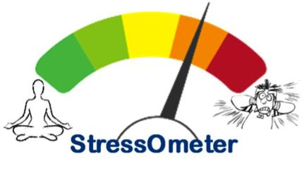 Stress clipart stress level. Free download clip art