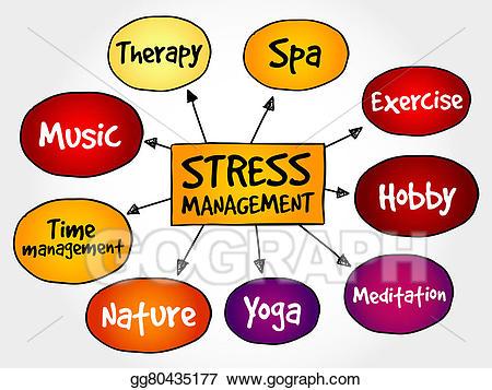 Stress clipart stress man. Stock illustration management mind