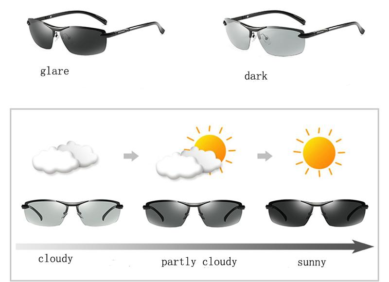 Sunny clipart mens sunglasses. Aoron brand men s