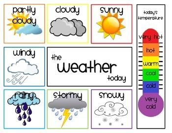 Free dry cliparts download. Sunny clipart weather philippine