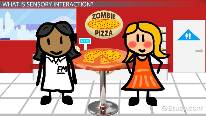 Sensory interaction definition examples. Taste clipart biological psychology