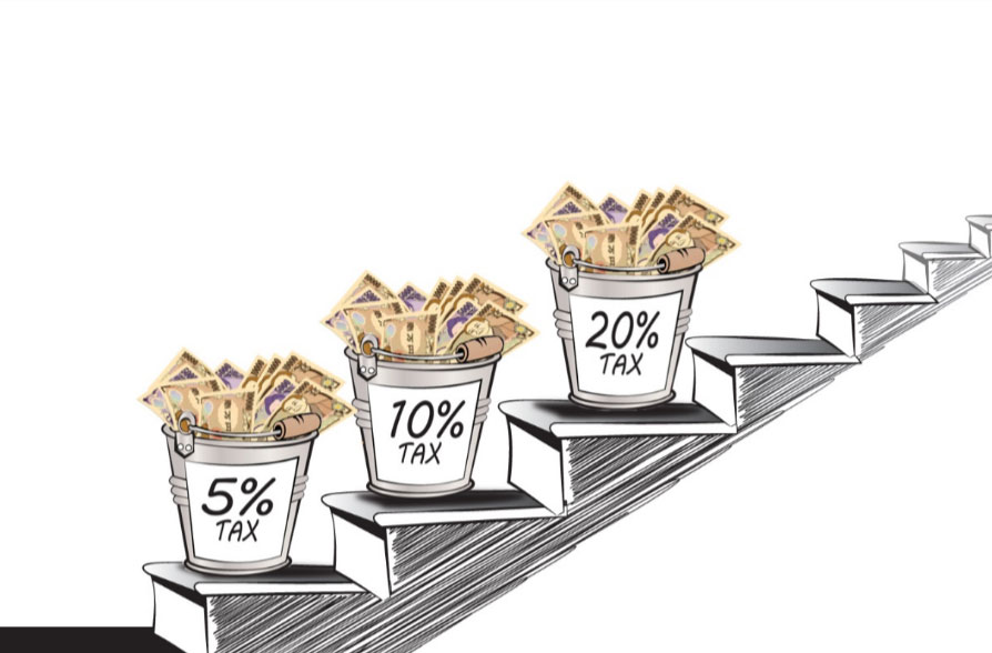 Calculating your bill in. Tax clipart progressive tax