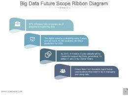 Teamwork clipart future scope. Slide team