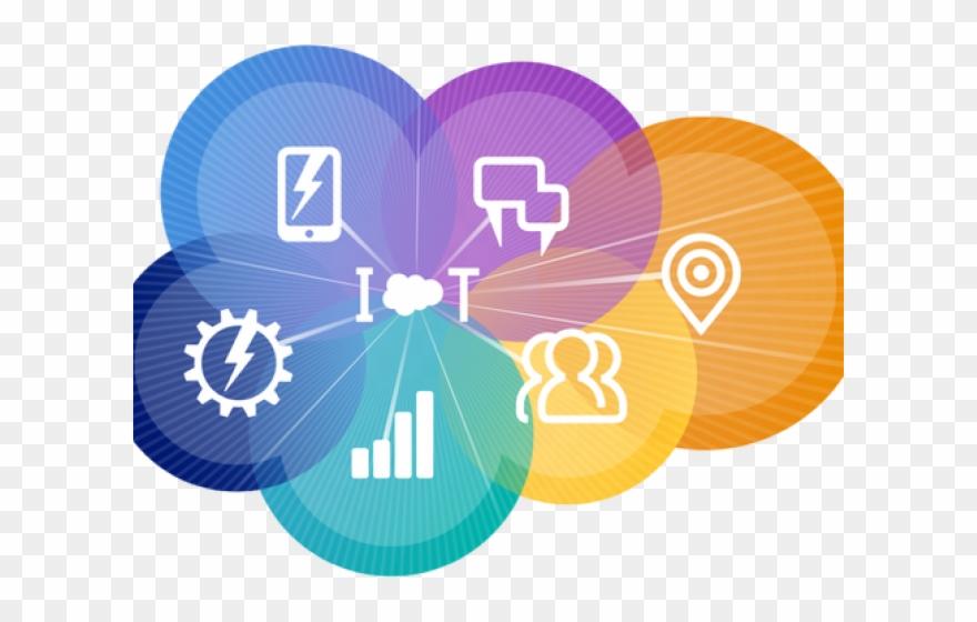 Teamwork clipart platform. Salesforce intelligent customer
