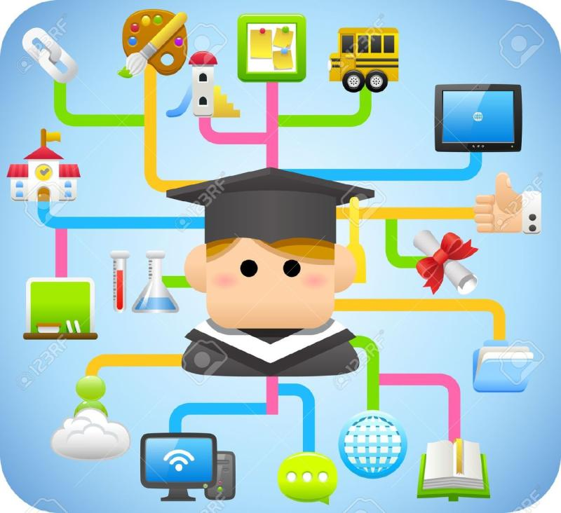 Technology clipart. Education cliparts free download