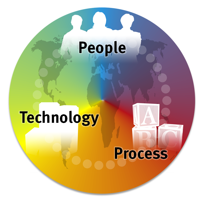 Technology clipart innovation technology. Clip art process and