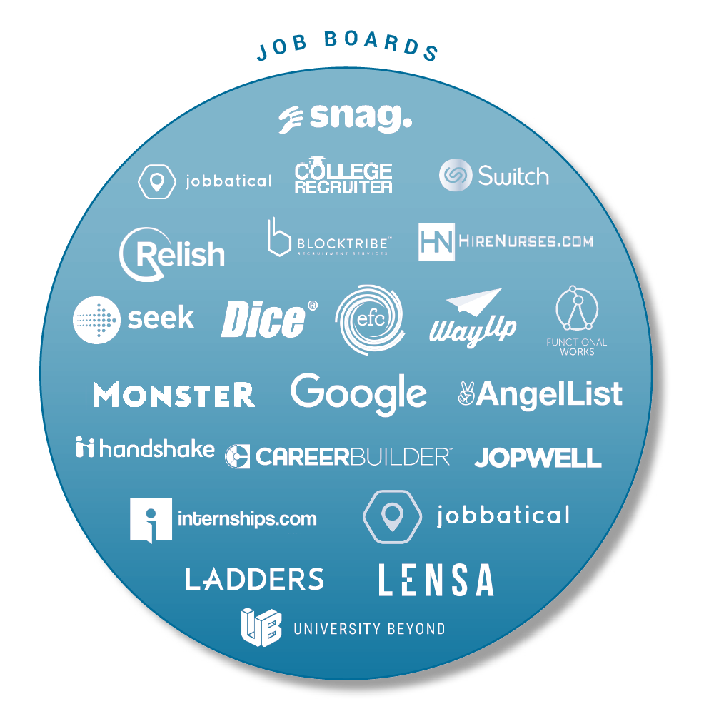 Talent acquisition ecosystem tech. Technology clipart job specific