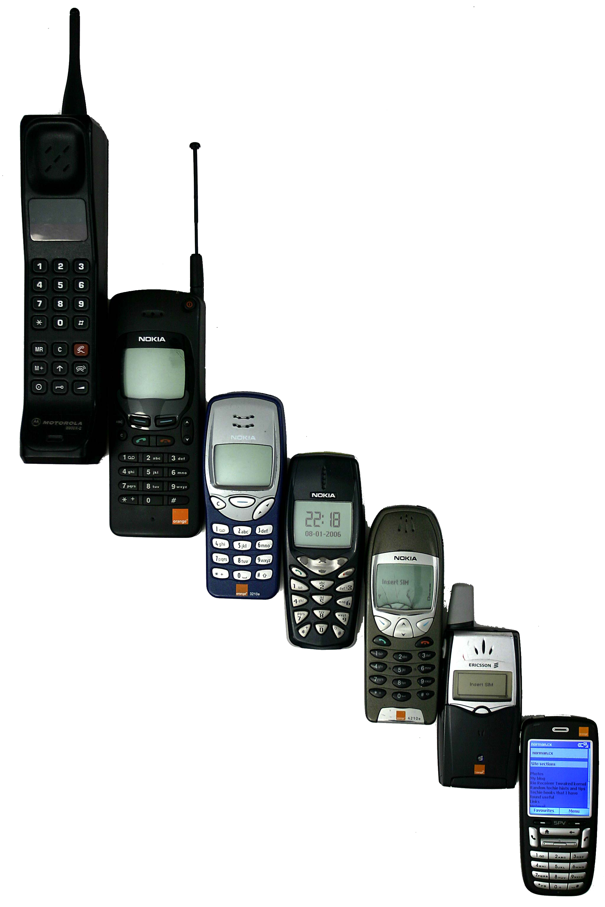 Mobile phone evolution png. Telephone clipart telephone headset