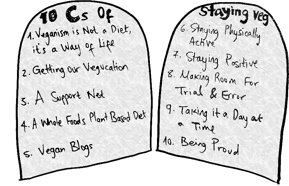 Ten commandments clipart first three. The of staying vegan