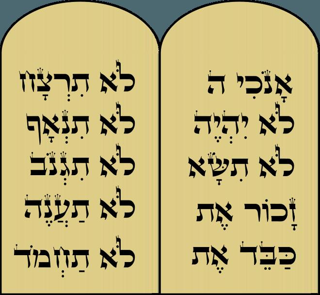 The are laws given. Ten commandments clipart gods