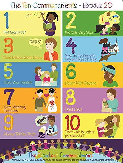 Ten commandments clipart kindergarten. The poster for kids