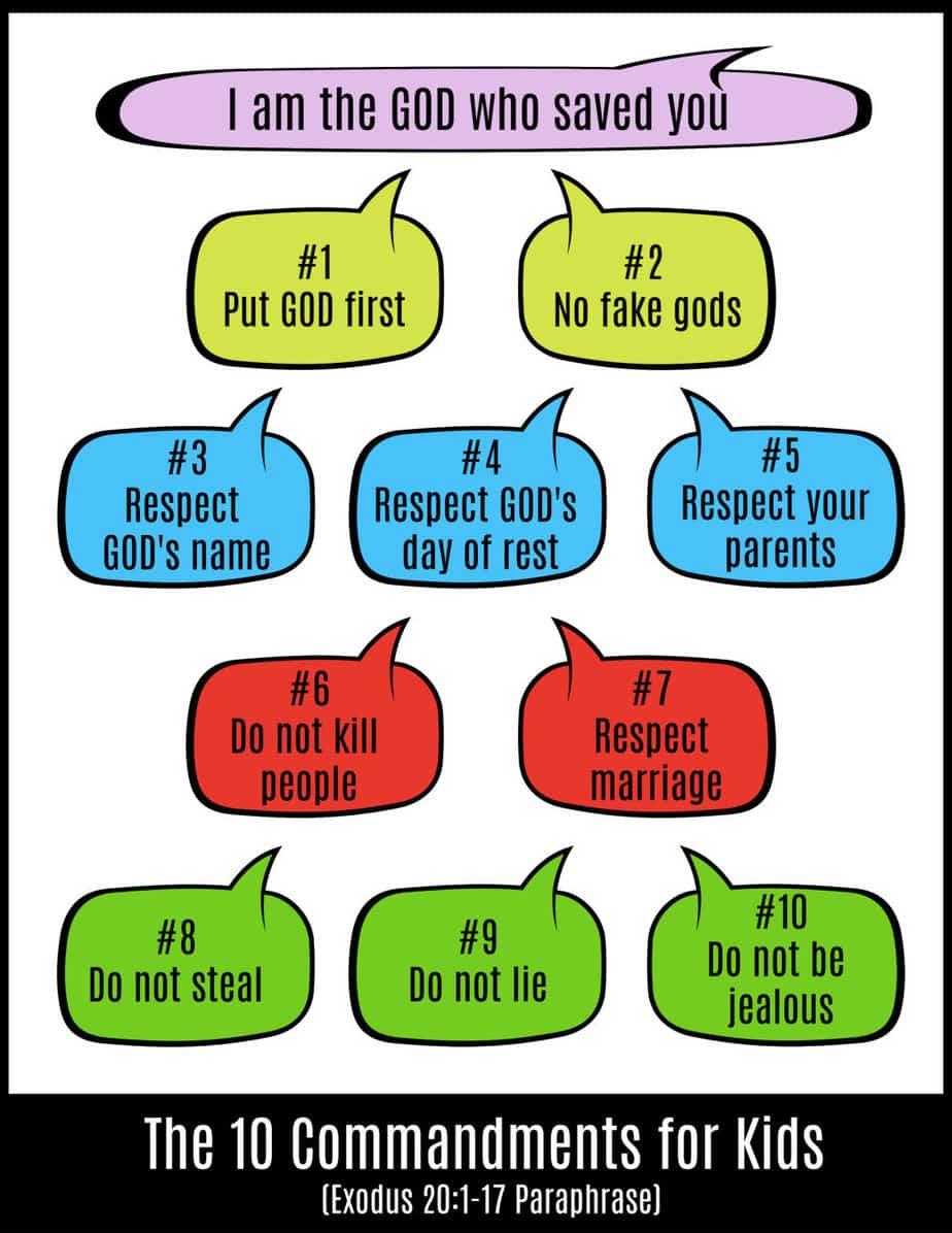 Simple for kids free. Ten commandments clipart niv