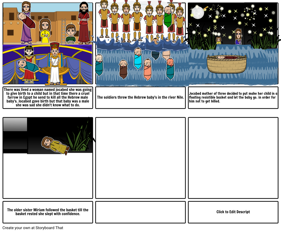 Moses and the storyboard. Ten commandments clipart pdf