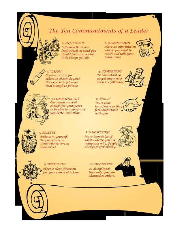 The of a leader. Ten commandments clipart transparent