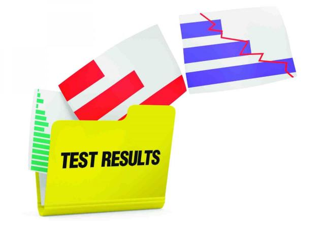 How to write an. Test clipart summary