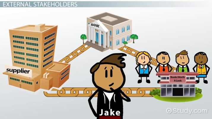 Internal external stakeholders definition. Therapy clipart key stakeholder
