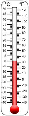 Thermometer clip art. Free of thermometers