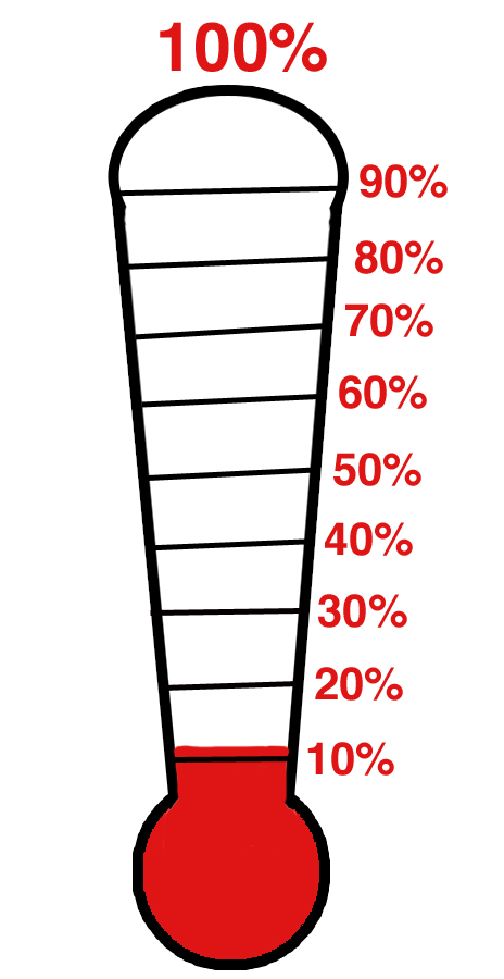 Clipart thermometer excel. Free fundraising cliparts download