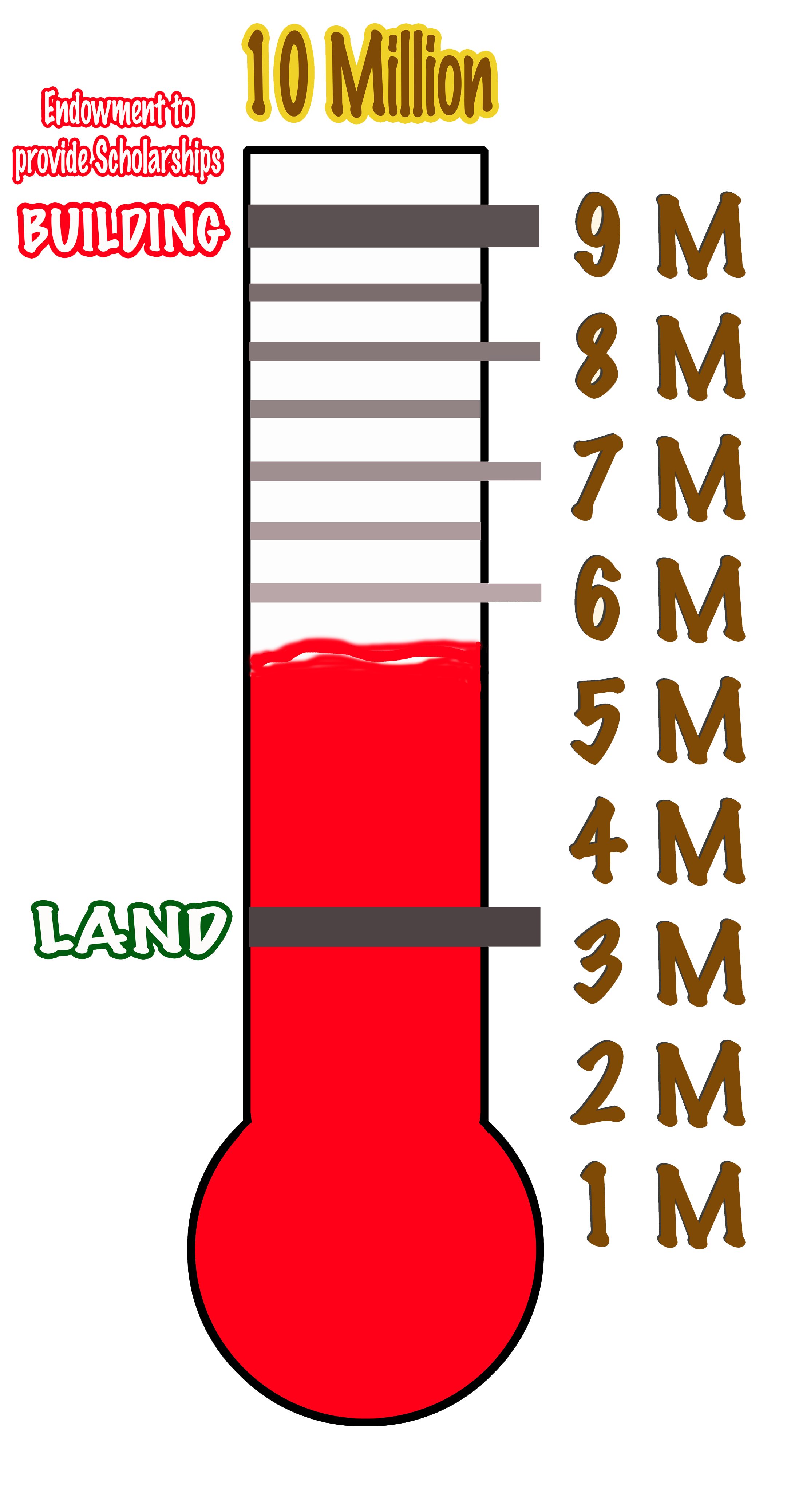 Thermometer clip art transparent background. Capital campaign environmental nature
