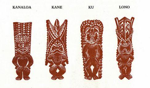 Tiki clipart person hawaiian. Gods inspiration tattoo samoan