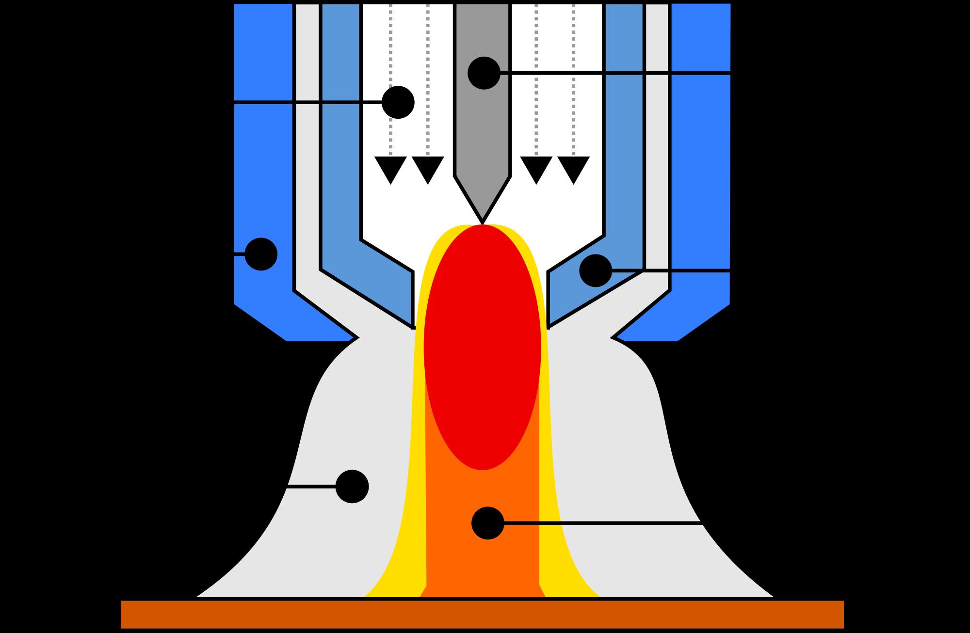Torch clipart welder. File plasma welding svg