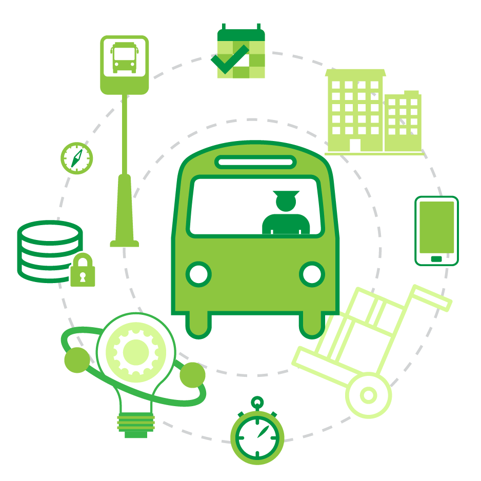 Ent vision bus pooling. Transportation clipart transportation technology