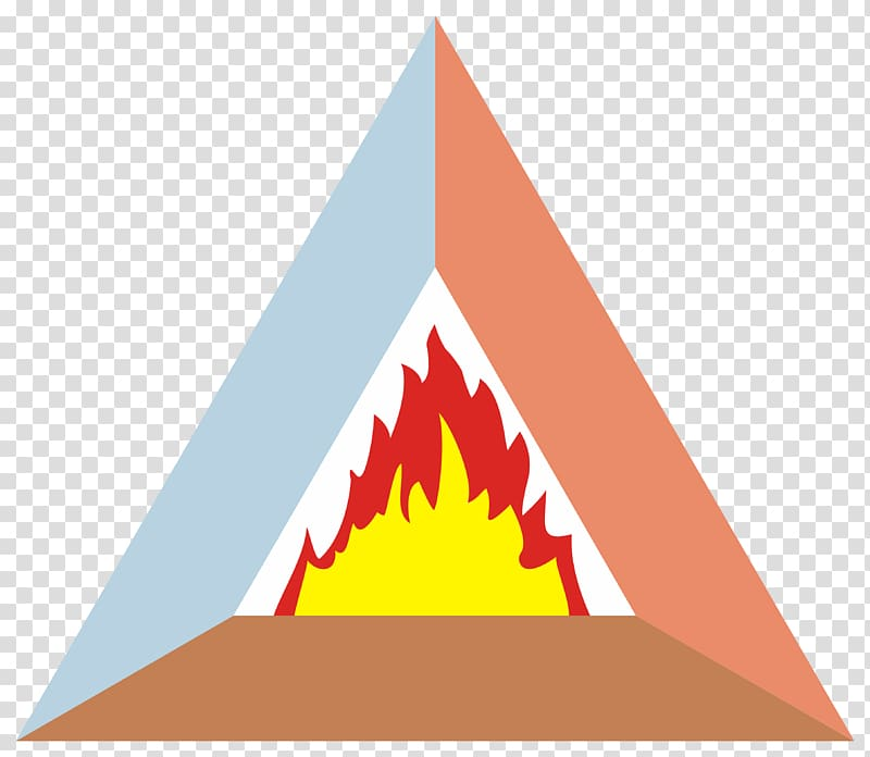 Fire triangle wildfire fuel. Triangular clipart safety