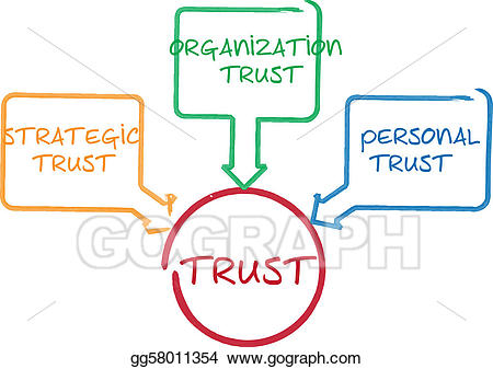 Trust clipart business organization. Stock illustrations diagram