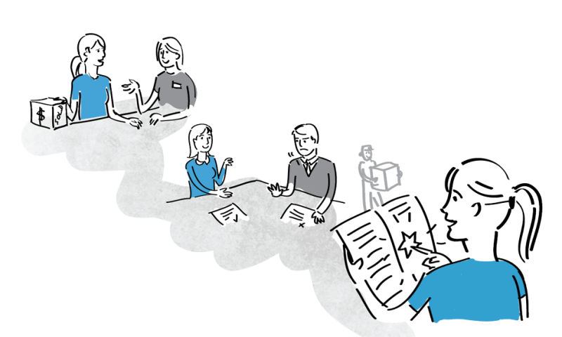 Collection of free facilitation. Trust clipart learning partners