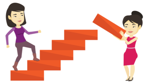Trust clipart organizational commitment. Putting culture first insights