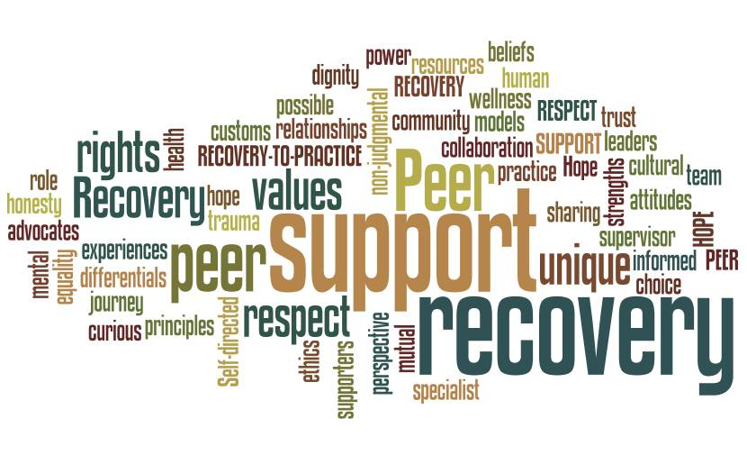 Trust clipart peer support. Recovery is possible and