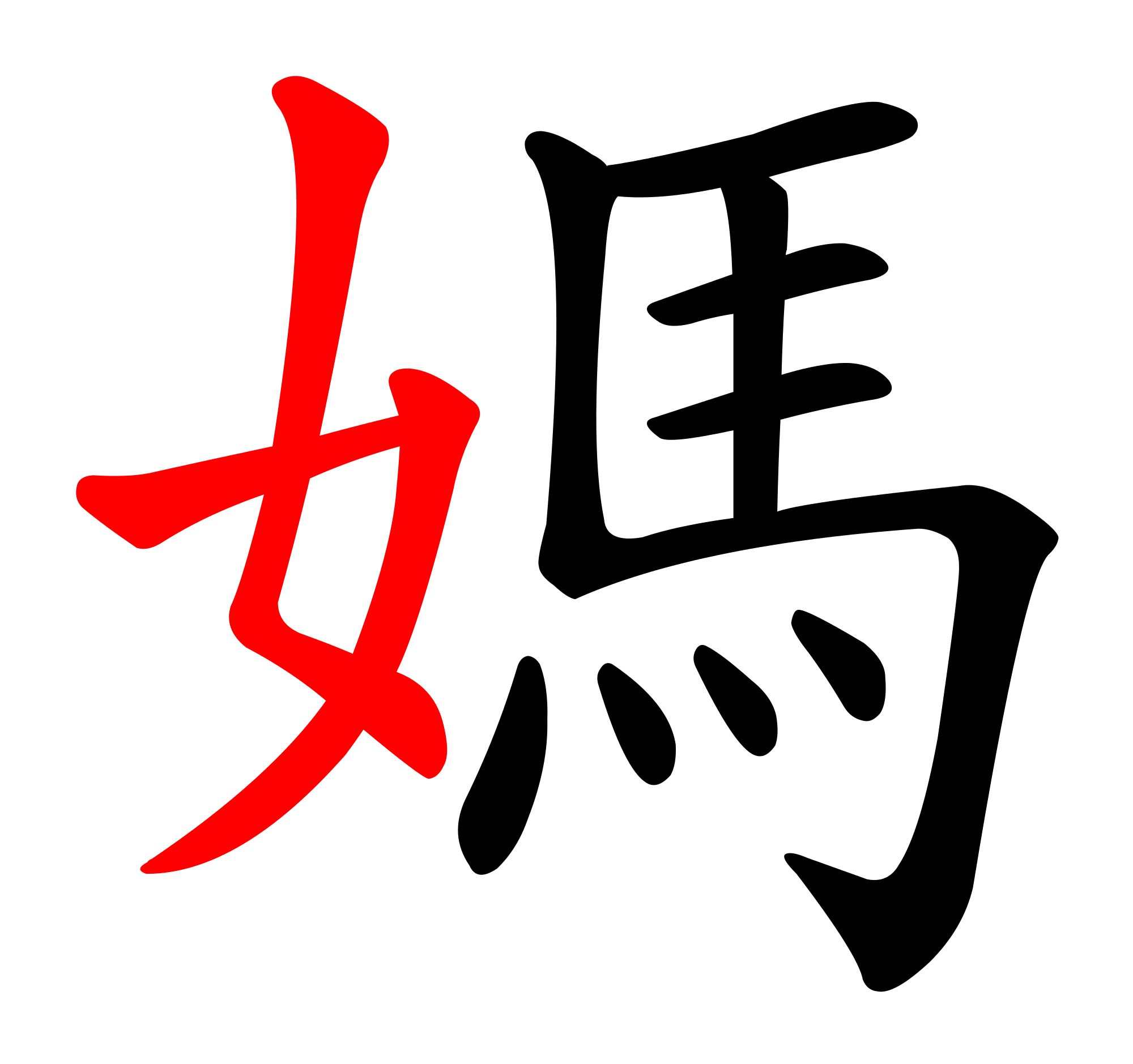 Trust clipart respect symbol. Chinese for no one