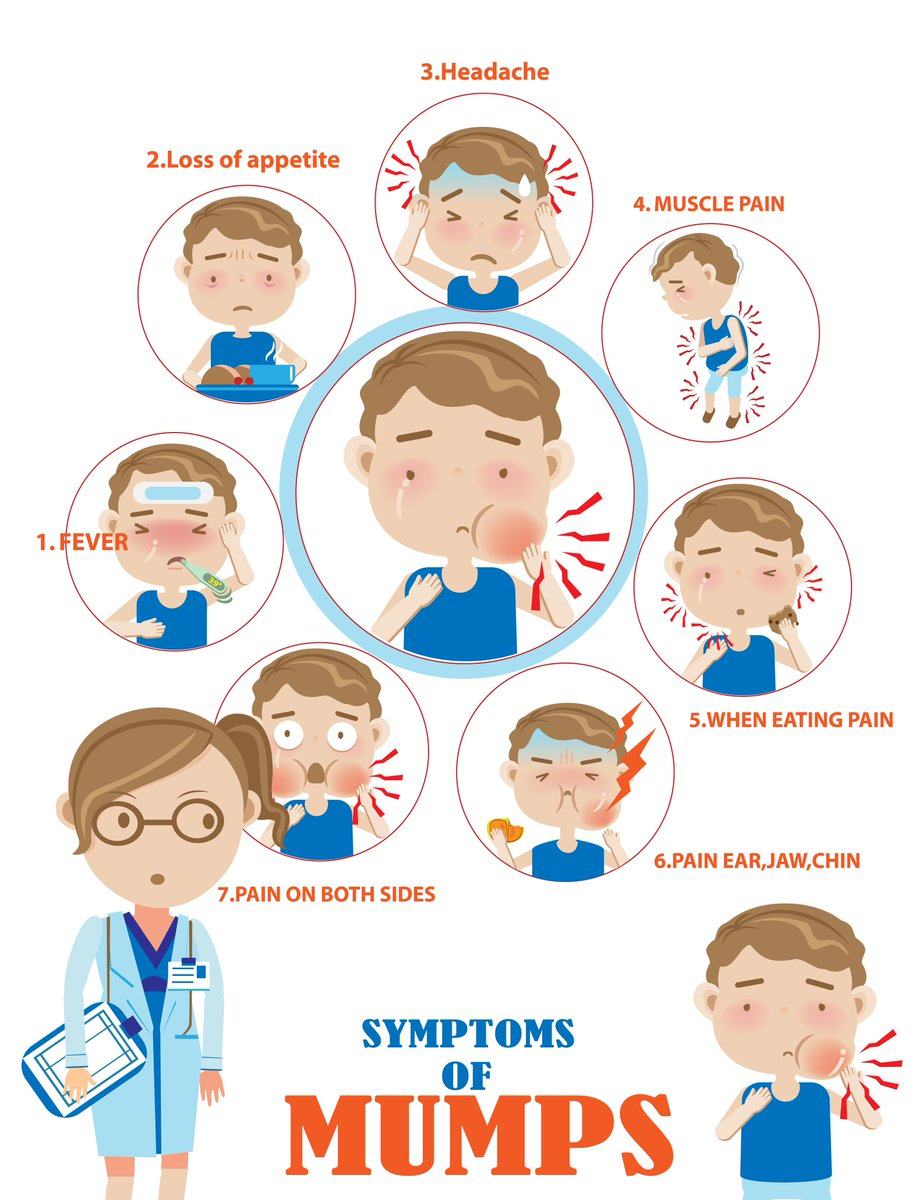 Vaccine clipart mumps disease. Hse national immunisation office