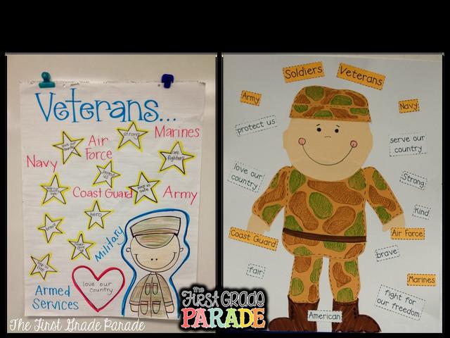 Celebrating veteran s day. Veterinarian clipart bubble letter