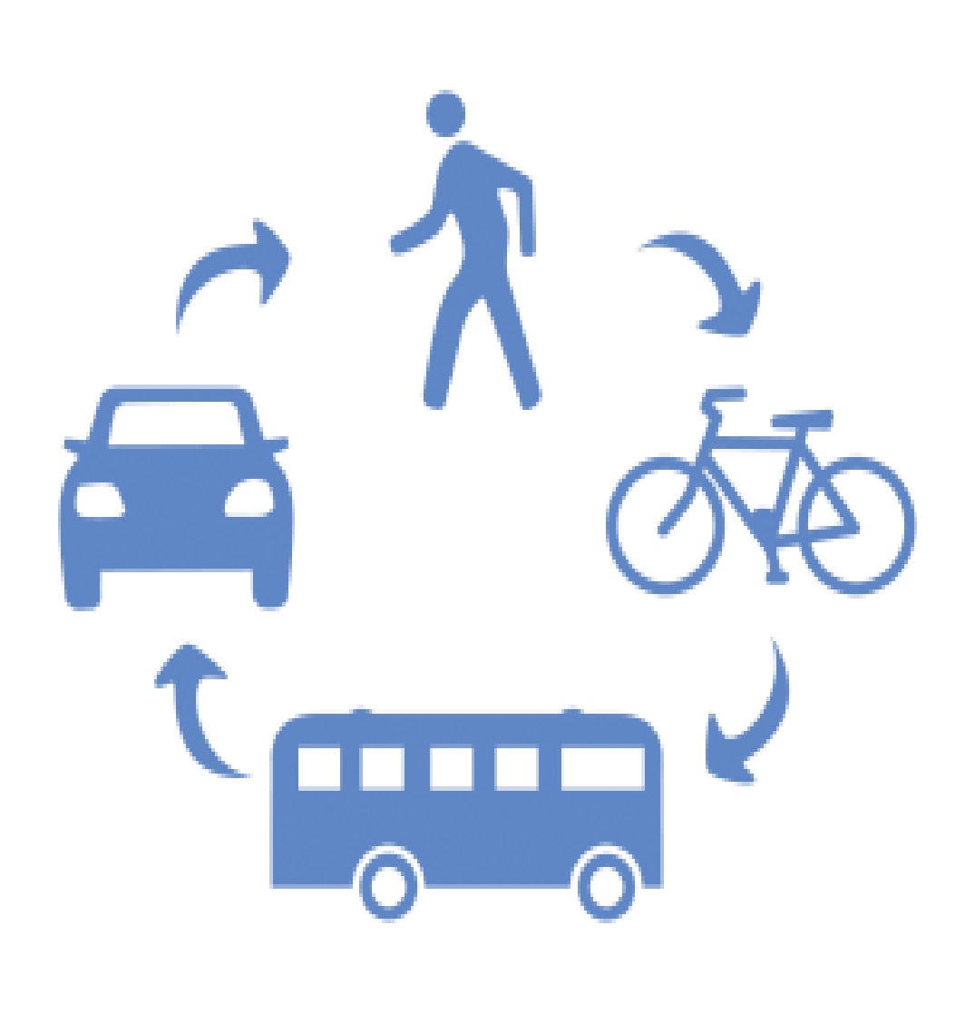 Vision clipart future direction. Udot strategic optimize mobility