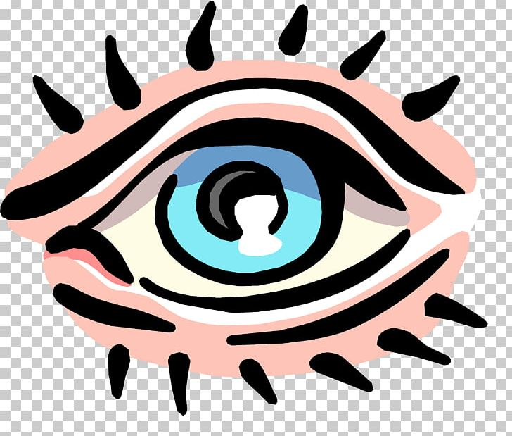 Blurred visual perception png. Vision clipart human eye