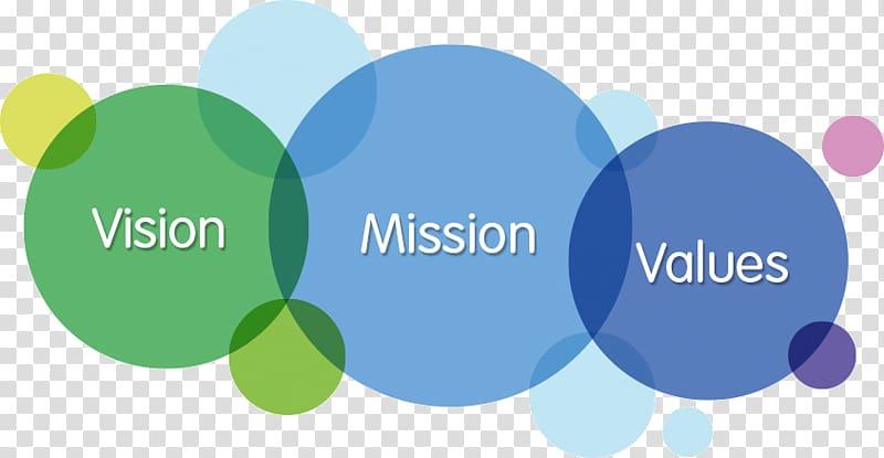 Vision clipart organization. Statement mission business value