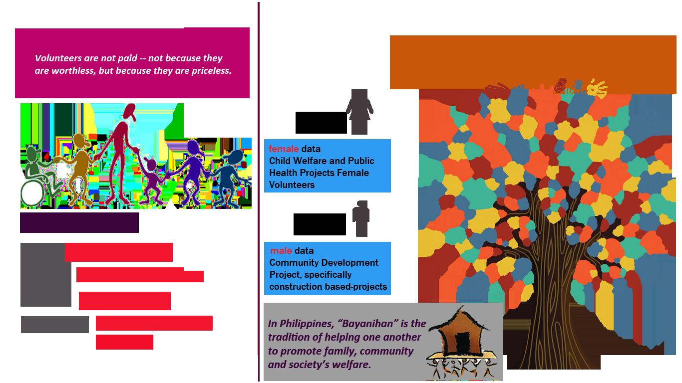 National month infographic. Volunteering clipart volunteerism