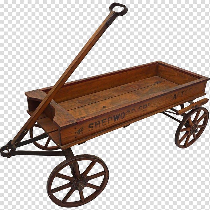 Wagon clipart wheel cart. United states wagong transparent