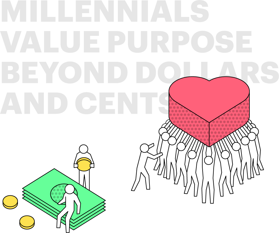 Want clipart consumer education. The rise of purpose