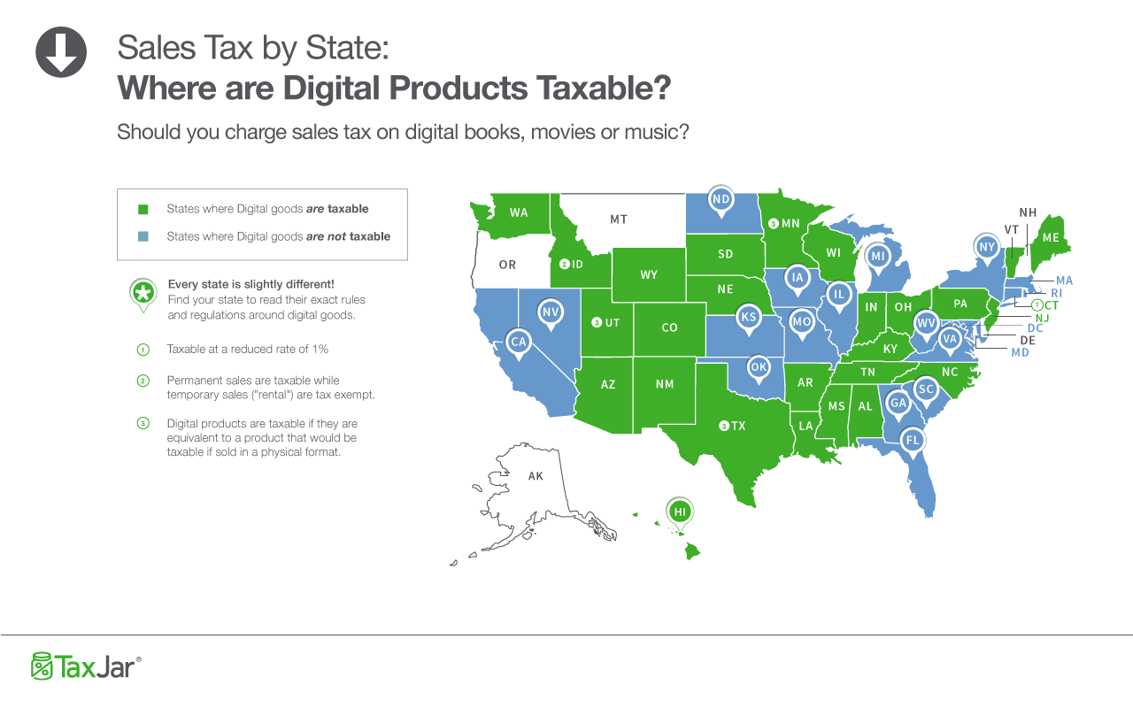 By state should you. Want clipart sales tax