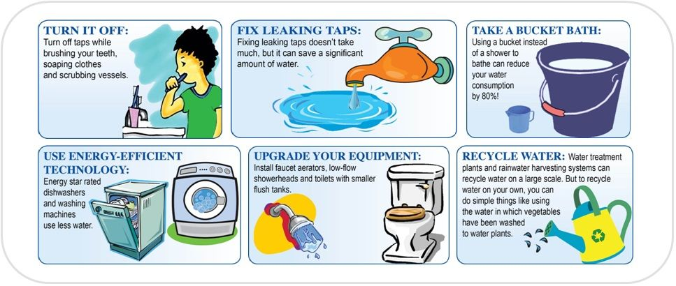 golden rules to. Water clipart water consumption