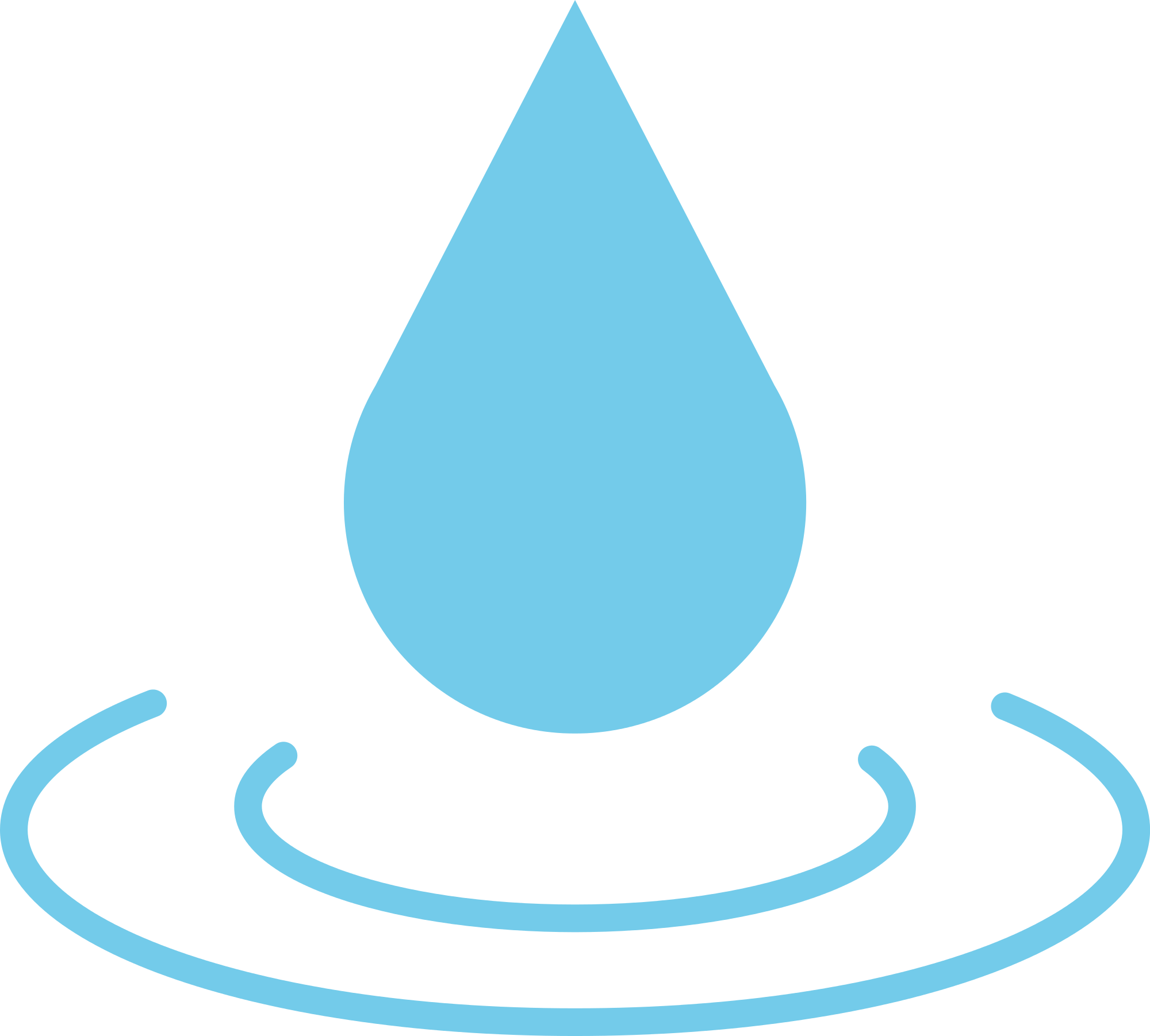 File blue svg wikimedia. Water icon png