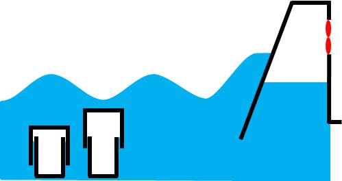 Waves clipart wave power. Energy converters