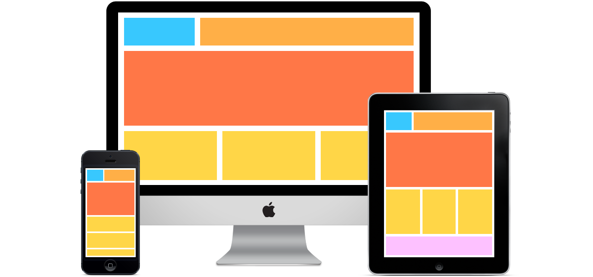 Website clipart mobile friendly. What is responsive web