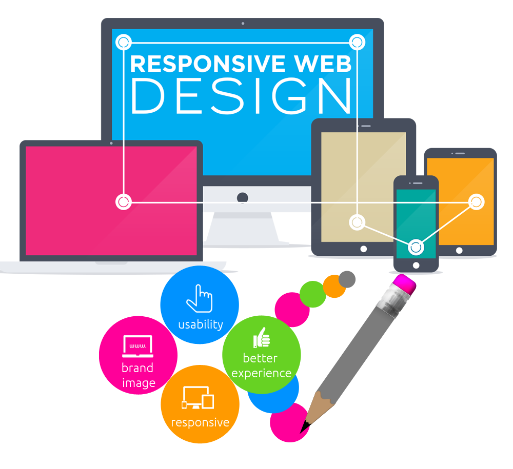 Website clipart responsive website. Design patterns for great