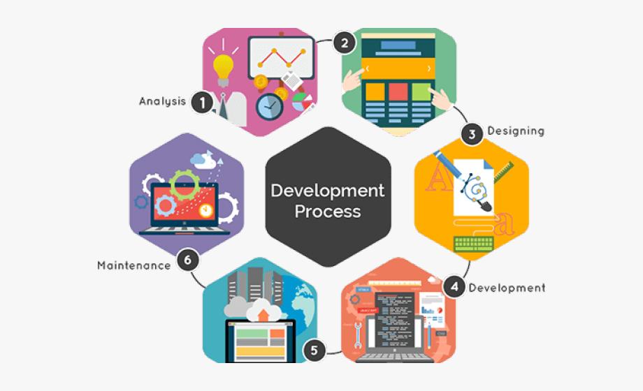 Development web . Website clipart software design