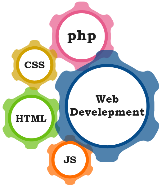 K d technologies school. Website clipart software design