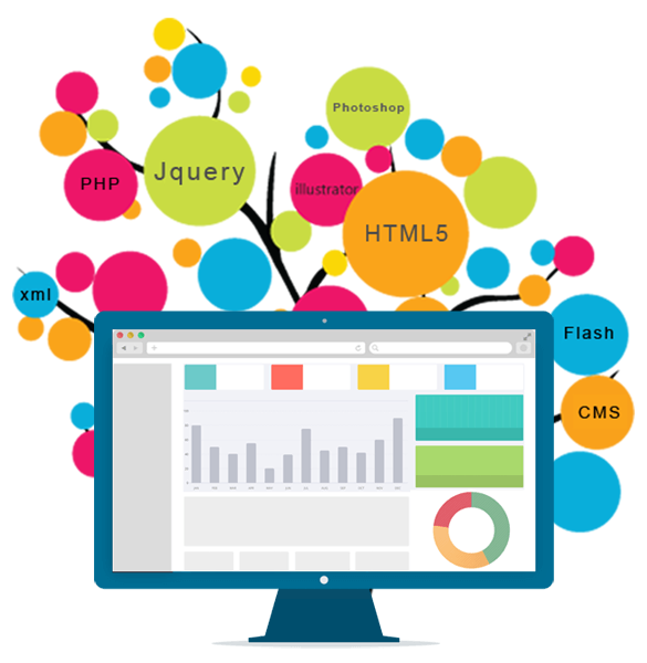 Wordpress company bangalore brillmindz. Website clipart web development