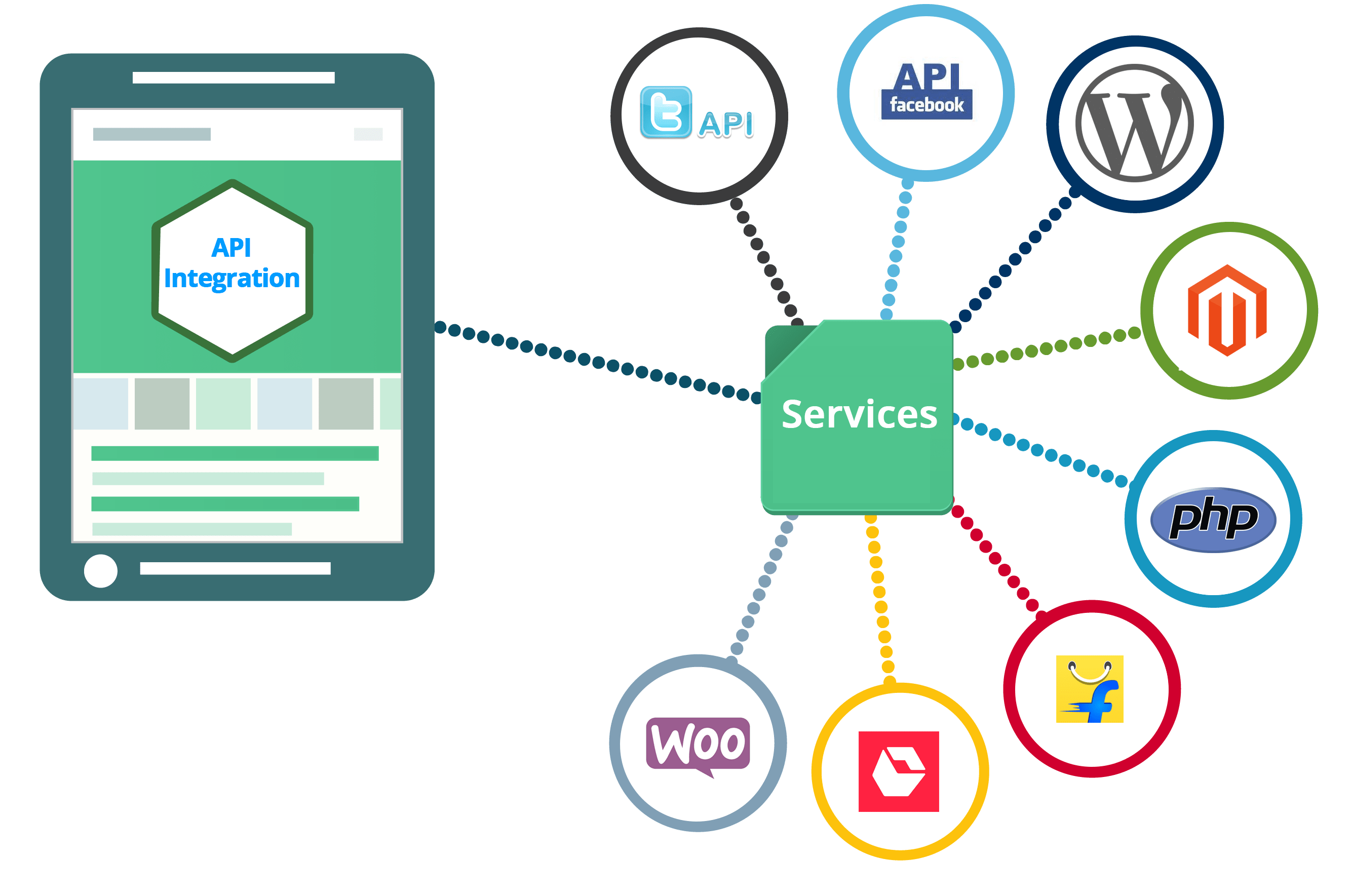 Development company designing in. Website clipart web service